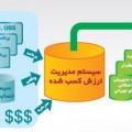 مدیریت هزینه پروژه بر اساس استاندارد EVPM